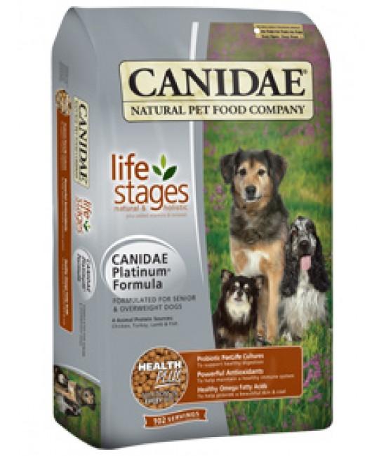 CANIDAE 卡比 低熱量、原味配方狗糧, 狗狗產品, Canidae 卡比