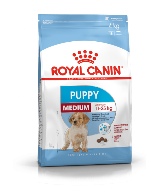 Royal Canin SHN 中型幼犬 Medium Puppy 狗乾糧